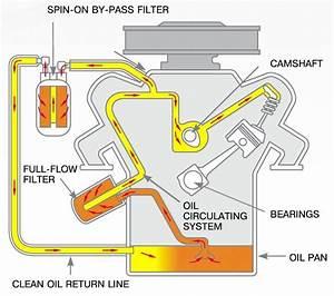 P550949 Oil Filter Cummins Lf9001 C