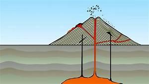 Perhitungan diagram benda bebas dan teori keseimbangan volcano diagram unlabelled gallery how to guide and refrence ccuart Gallery