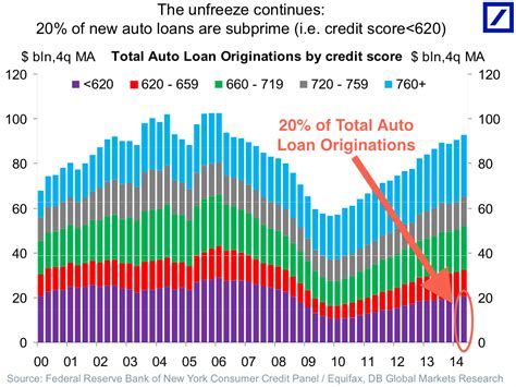 massive financial force  juice  auto market