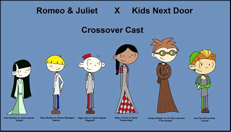 Romeo Juliet Knd Cast By Genincat On Deviantart