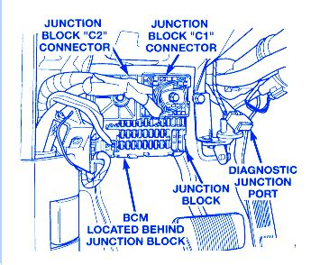 Jeep Grand Cherokee Special Electrical Circuit Wiring