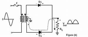 the center tapped full wave rectifier With full wave diode rectifier circuit diagram for centre tapped