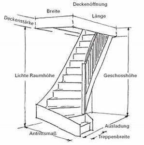 Treppenmaße Berechnen : treppenma e preisanfrage ~ Themetempest.com Abrechnung