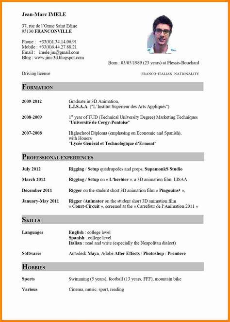 Cv Model by 5 Cv Model Theorynpractice