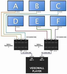 Configuring A Sign For A Video Wall  U2014 Appspace V6 1