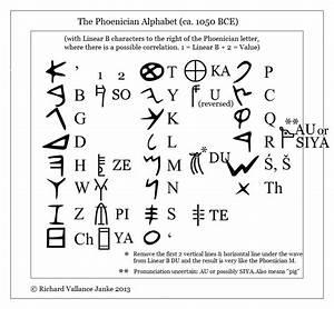 August | 2013 | Minoan Linear A, Linear B, Knossos & Mycenae