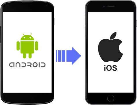 how to android apps on ios porting android to ios mobile app porting services