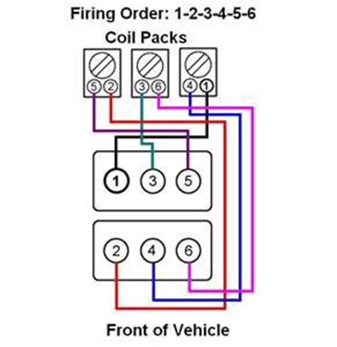 1998 Buick Park Avenue Spark Diagram by Solved 6 Cylinder Engine Firing Order Fixya