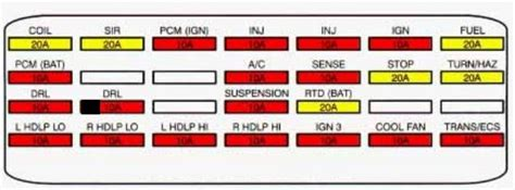 1993 Cadillac Fuse Box Diagram by Cadillac Eldoroado 1992 1993 Fuse Box Diagram Auto