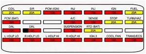 Cadillac Eldoroado  1992 - 1993  - Fuse Box Diagram