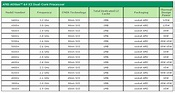 amd vs intel chart comparison – Kinta
