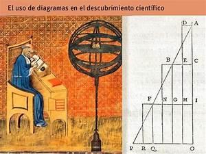 Representaci U00f3n Y Razonamiento Diagram U00e1tico