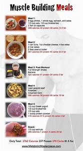 Muscle Building Meals Muscle Building Foods Muscle