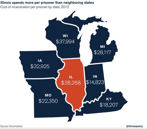 crowded house illinois costly prison problem