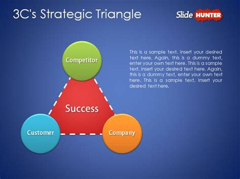 template  strategic triangle powerpoint