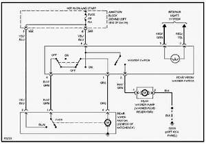 1996 Suzuki Swift Wiring Diagram