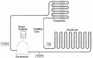 Schematic Diagram Of The Refrigerator Test Rig
