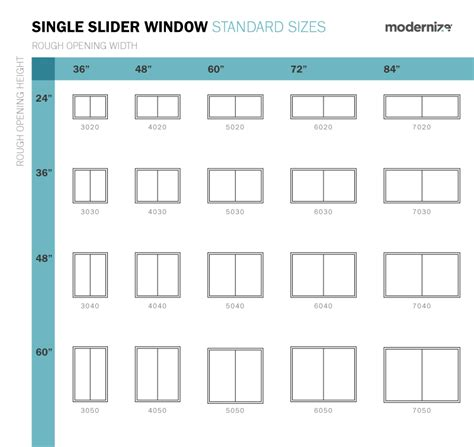 standard window sizes for your home learn more here
