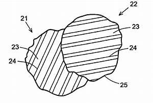 Patent US6709534 - Nano-composite martensitic steels ...
