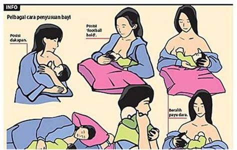 Cara Agar Tidak Hamil Saat Berhubungan Dokter Andrie Gunawan Pemberian Asi Pada Bayi