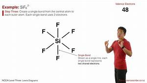 Lewis Diagrams For Ncea Level Three Chemistry