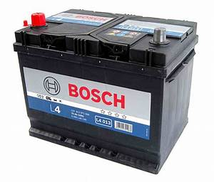 Type & Size of Batteries for a Voltage Inverter ieDepot Blog