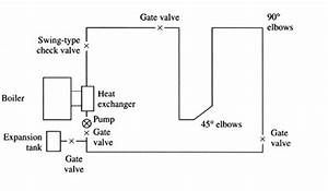 Solved  5  The Schematic Diagram In The Figure Below Repre