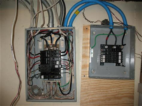 Basic Electrical Wiring Service Smaller Stress Test