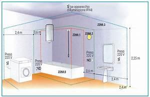 Schema Impianto Idraulico Cucina Affordable Impianto Elettrico In
