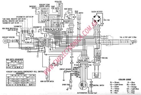 Honda Xl 350 Wiring Diagram diagrama honda xl350