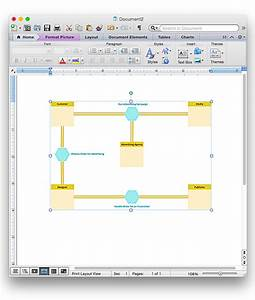 How To Add A Business Process Diagram To A Ms Word