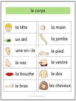 French Word Walls Basic Vocabulary in 2020 | French words ...