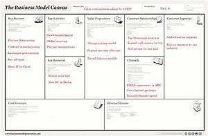 Business Model Thinking in Value Creation | Private Equity ...
