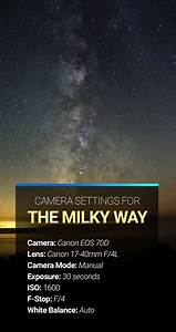 How To Photograph The Milky Way  With Images