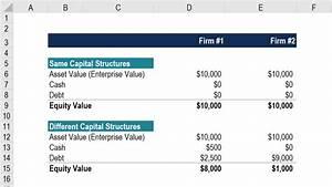Enterprise Value Berechnen : enterprise value vs equity value complete guide and examples ~ Themetempest.com Abrechnung