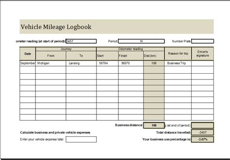 Vehicle mileage log book template costumepartyrun vehicle mileage log book ms excel editable template flashek Images