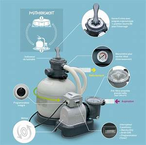 Filtre A Sable : achat d 39 un filtre sable 4 m h cv pour piscine intex ~ Melissatoandfro.com Idées de Décoration
