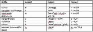 Konzentration Berechnen Chemie : chemie rechnen in der chemie sciences in frankfurt ~ Themetempest.com Abrechnung