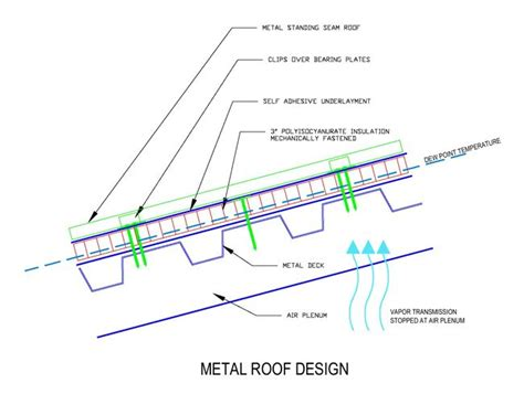 vulcraft deck cad details metal roof installation special considerations for metal