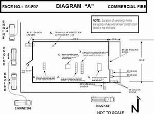 Fire Fighter Fatality Investigation Report F98 Niosh