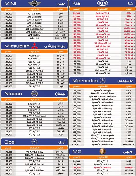 Maybe you would like to learn more about one of these? على كيف كيفك: اسعار جميع انواع السيارات فى مصر 2014