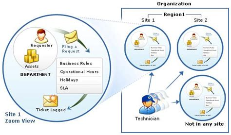 help desk call tracking software help desk application manageengine servicedesk plus