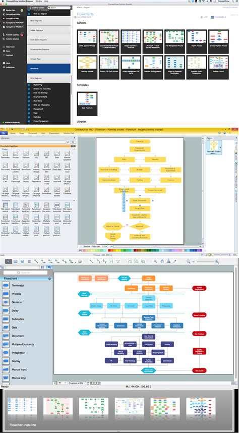 The Best Flowchart Software Available Draw Diagrams