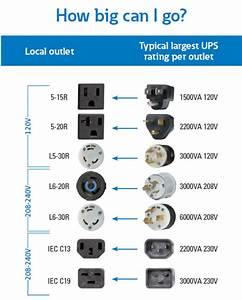 Ups Input Plugs  U0026 Receptacles  Ups Connectors