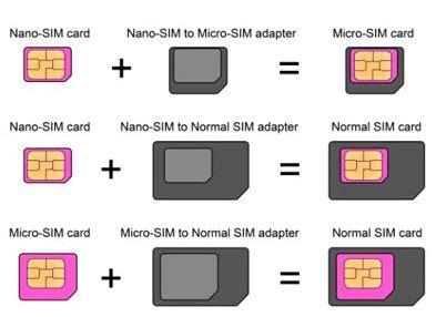 samsung sim card size  samsung galaxy  samsung