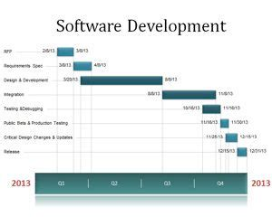 Agile Software Development Plan Template by Free Software Development Timeline