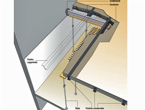 tremie pour escalier colimaon bien calculer pour une tr 233 mie d escalier