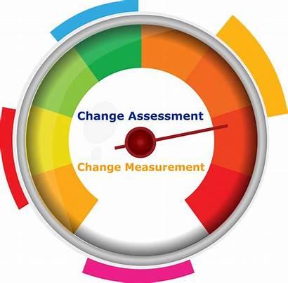 Change Assessment Measuring Measurement Management Insight Inevitable