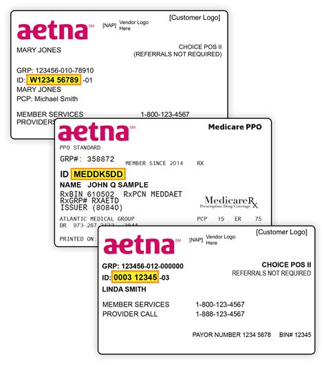 Hundreds of people stated they had received a scam phone call of this type. Aetna Card