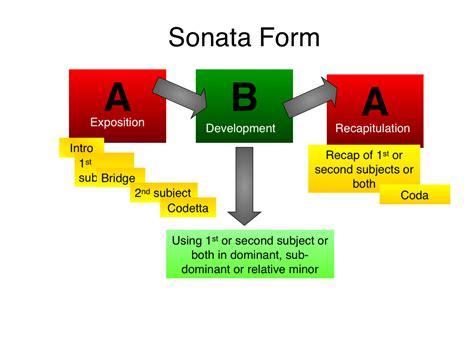 mozart 40th symphony sonata form conceptual